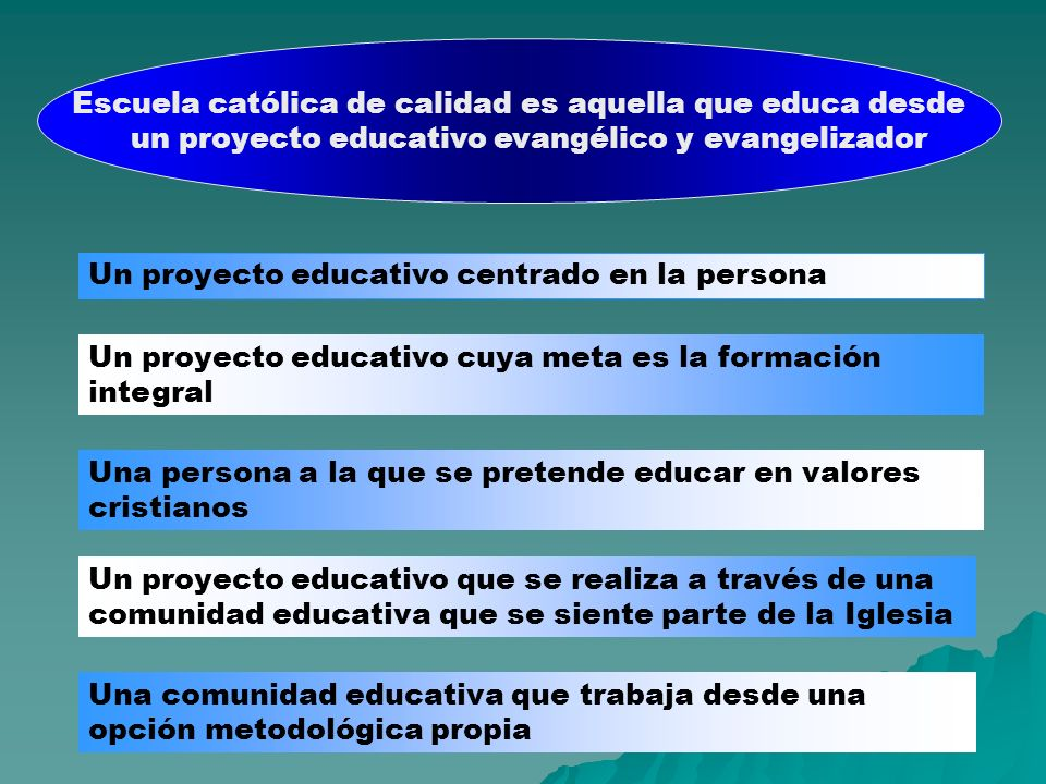 Escuela católica de calidad es aquella que educa desde un proyecto educativo evangélico y evangelizador Un proyecto educativo centrado en la persona U