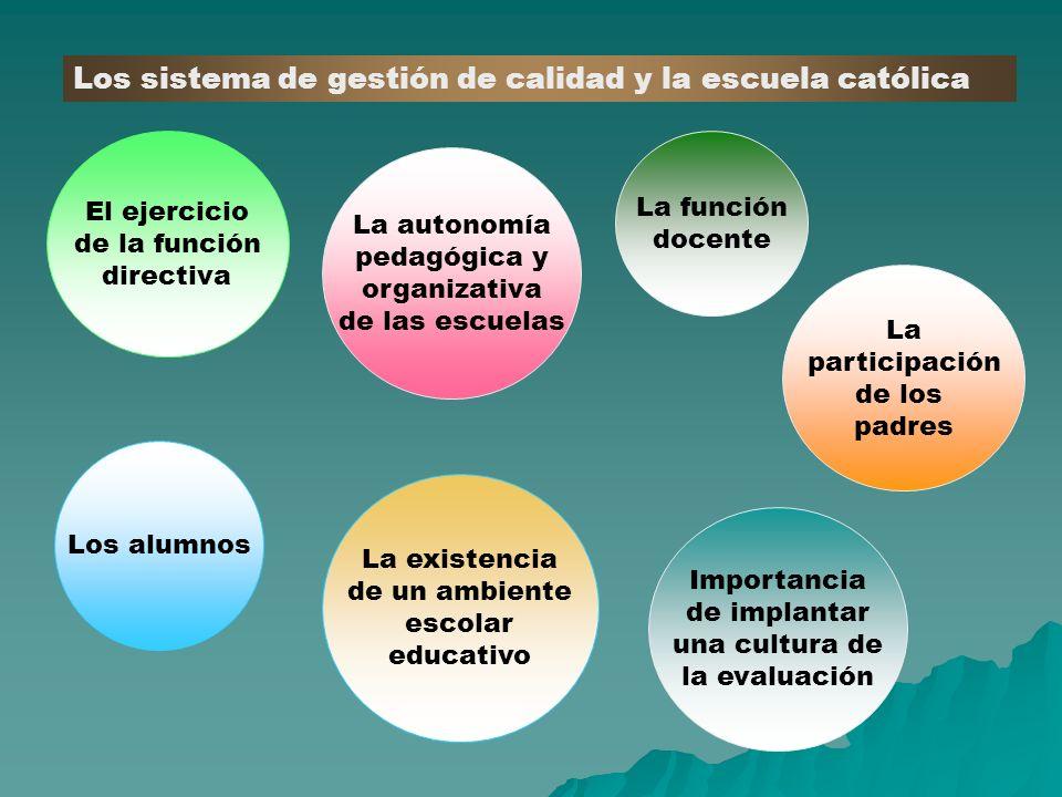 Los sistema de gestión de calidad y la escuela católica El ejercicio de la función directiva La autonomía pedagógica y organizativa de las escuelas La