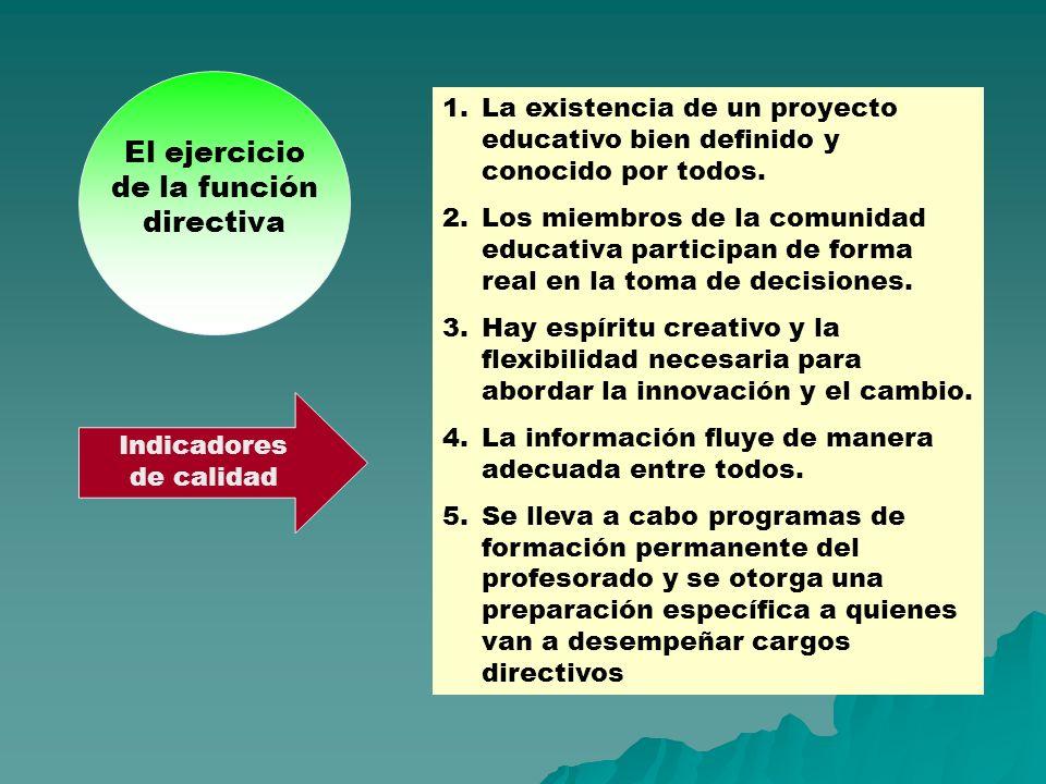 El ejercicio de la función directiva 1.La existencia de un proyecto educativo bien definido y conocido por todos. 2.Los miembros de la comunidad educa
