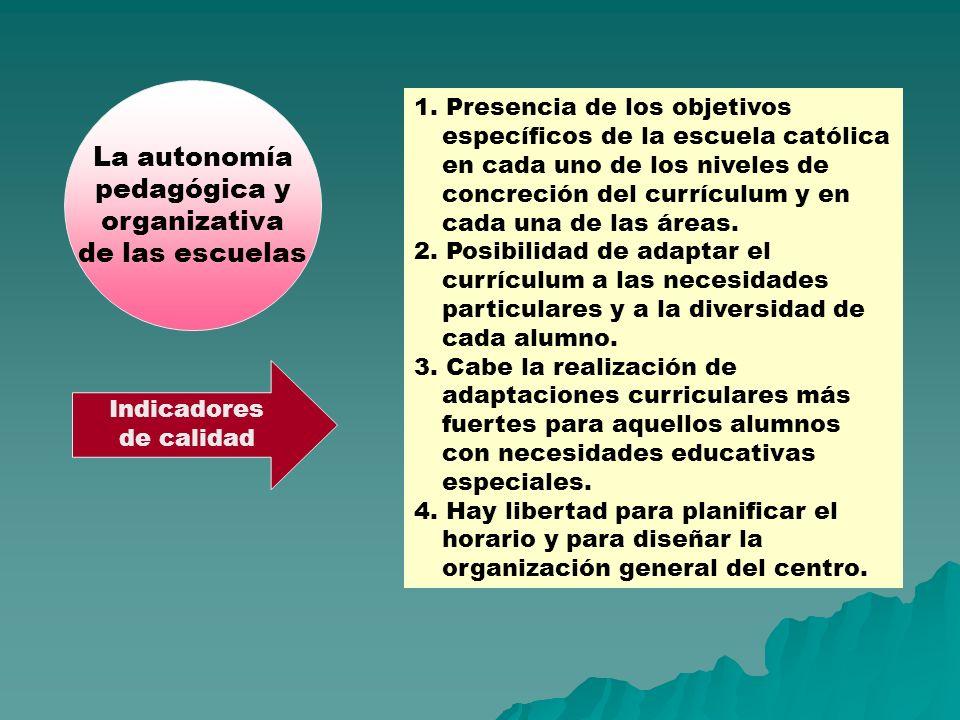 La autonomía pedagógica y organizativa de las escuelas 1. Presencia de los objetivos específicos de la escuela católica en cada uno de los niveles de