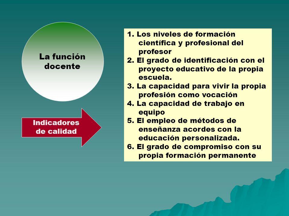 Indicadores de calidad La función docente 1. Los niveles de formación científica y profesional del profesor 2. El grado de identificación con el proye
