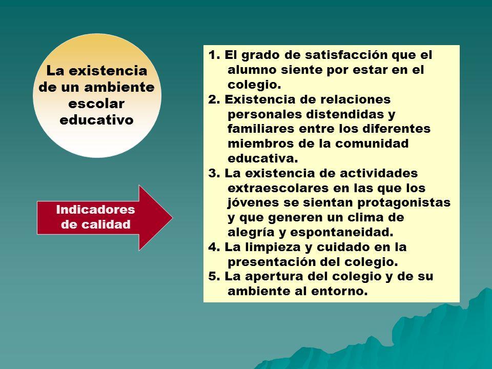 Indicadores de calidad La existencia de un ambiente escolar educativo 1. El grado de satisfacción que el alumno siente por estar en el colegio. 2. Exi
