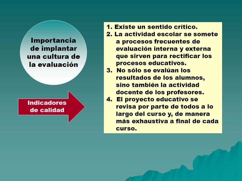 Indicadores de calidad Importancia de implantar una cultura de la evaluación 1. Existe un sentido crítico. 2. La actividad escolar se somete a proceso