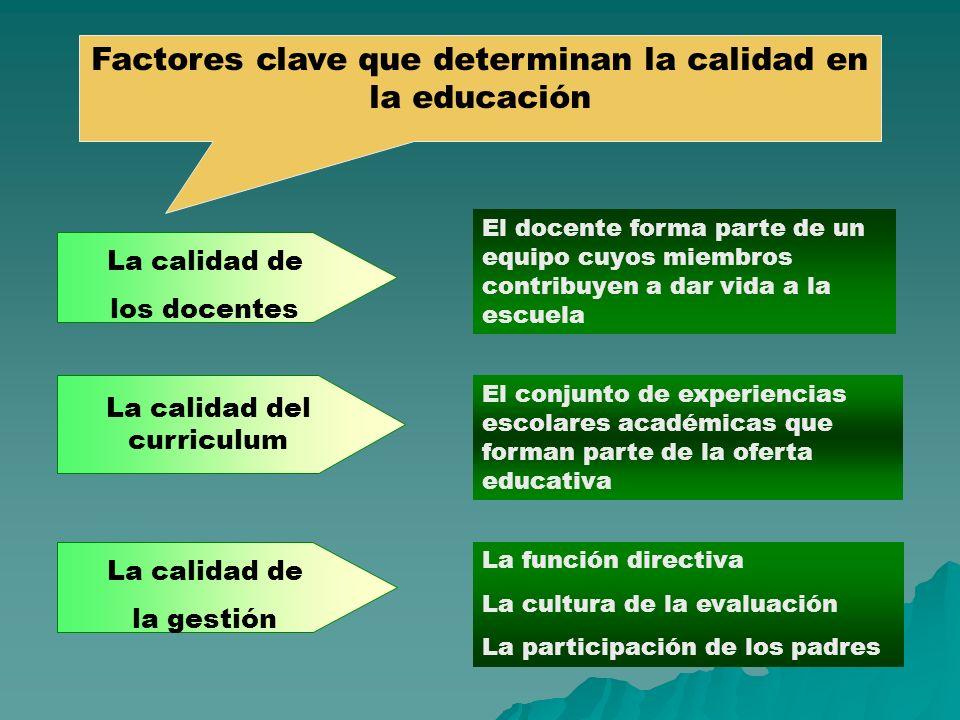 Factores clave que determinan la calidad en la educación La calidad de los docentes La calidad del curriculum La calidad de la gestión El docente form