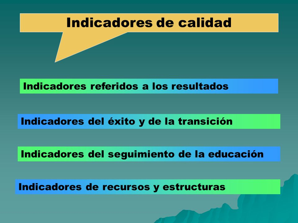 Indicadores de calidad Indicadores referidos a los resultados Indicadores del éxito y de la transición Indicadores del seguimiento de la educación Ind