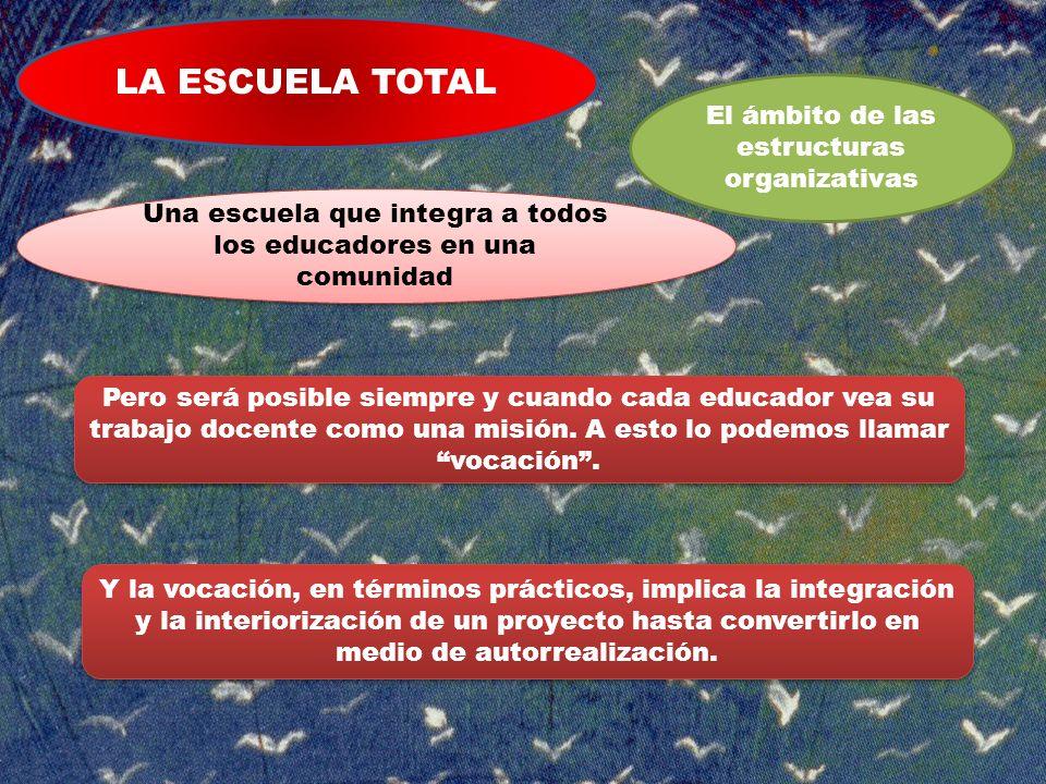 LA ESCUELA TOTAL El ámbito de las estructuras organizativas Una escuela que integra a todos los educadores en una comunidad Pero será posible siempre