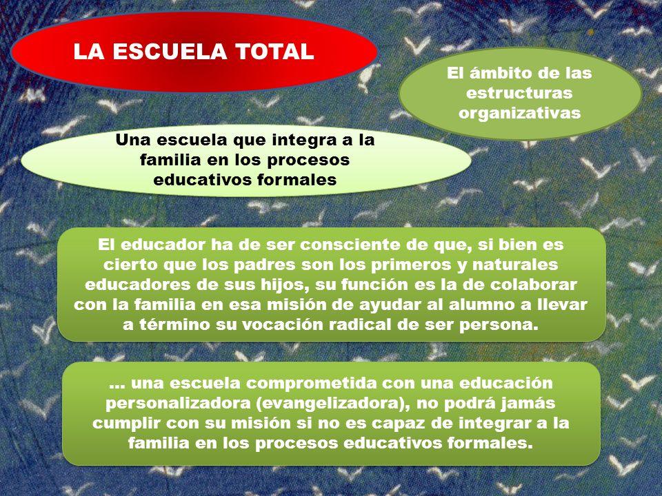 LA ESCUELA TOTAL El ámbito de las estructuras organizativas Una escuela que integra a la familia en los procesos educativos formales El educador ha de