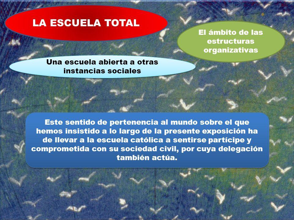 LA ESCUELA TOTAL El ámbito de las estructuras organizativas Una escuela abierta a otras instancias sociales Este sentido de pertenencia al mundo sobre