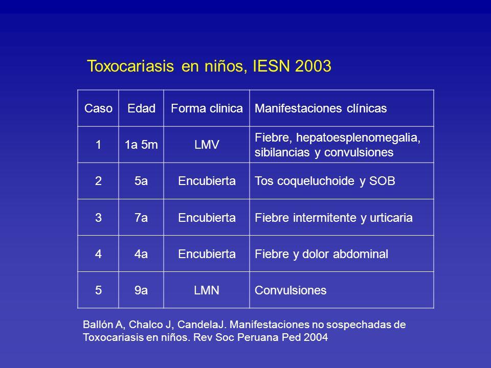 Toxocariasis Ocular en niños; IESN 2004-5 Definición: lesiones oculares típicas y serología para Toxocara positiva (>1.1) Resultados: 12 casos Edad: 10 años: 6 Género: 9 M/ 3F Ojo afectado: 8 OD/ 4 OI Motivo de consulta más frecuente: < AV, estrabismo, ojo rojo Hallazgos: Granuloma, bandas fibrosas en polo posterior, vitreitis, uveitis.