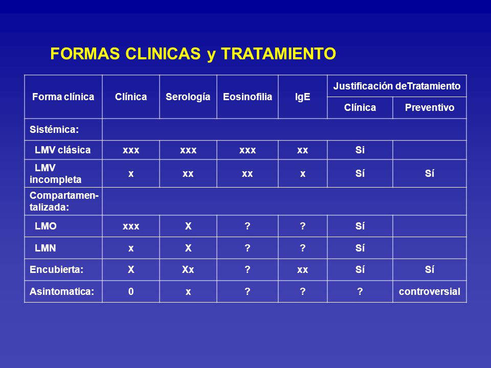 TRATAMIENTO Albendazol: 10 a 15 mg/kg/d por 5 a 7 días Tiabendazol: 50 mg/kg/d por 3 a 5 días Dietilcarbamazina: 1 a 3 mg/kd/día por 3 semanas Comparación de eficacia: difìcil evaluar.