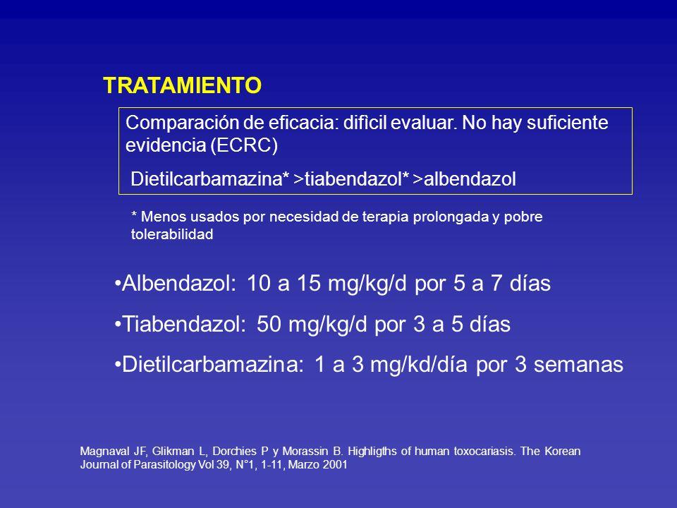 DROGA MEJORÍA CLÍNICA EFECTOS SECUNDARIOS ALBENDAZOL* 47%60% TIABENDAZOL** 50 - 53%50 – 60% DIETILCARBAMAZINA*** 70%28% y (*) DROGAS ANTIHELMINTICAS (*) 10% Reacción tipo Mazzotti(prurito, urticaria y/o edema) *Efectos secunadarios más comunes: nauseas, vomitos y mareos.