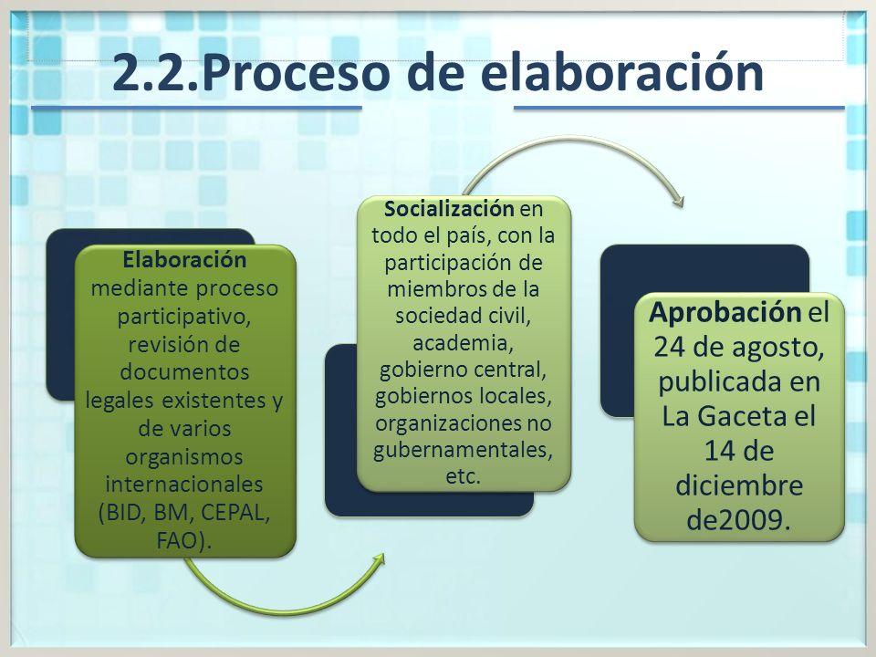 2.2.Proceso de elaboración Elaboración mediante proceso participativo, revisión de documentos legales existentes y de varios organismos internacionales (BID, BM, CEPAL, FAO).