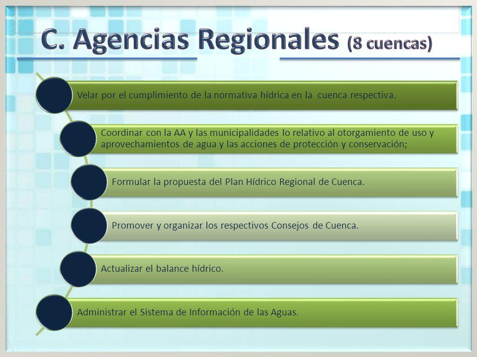 Velar por el cumplimiento de la normativa hídrica en la cuenca respectiva.