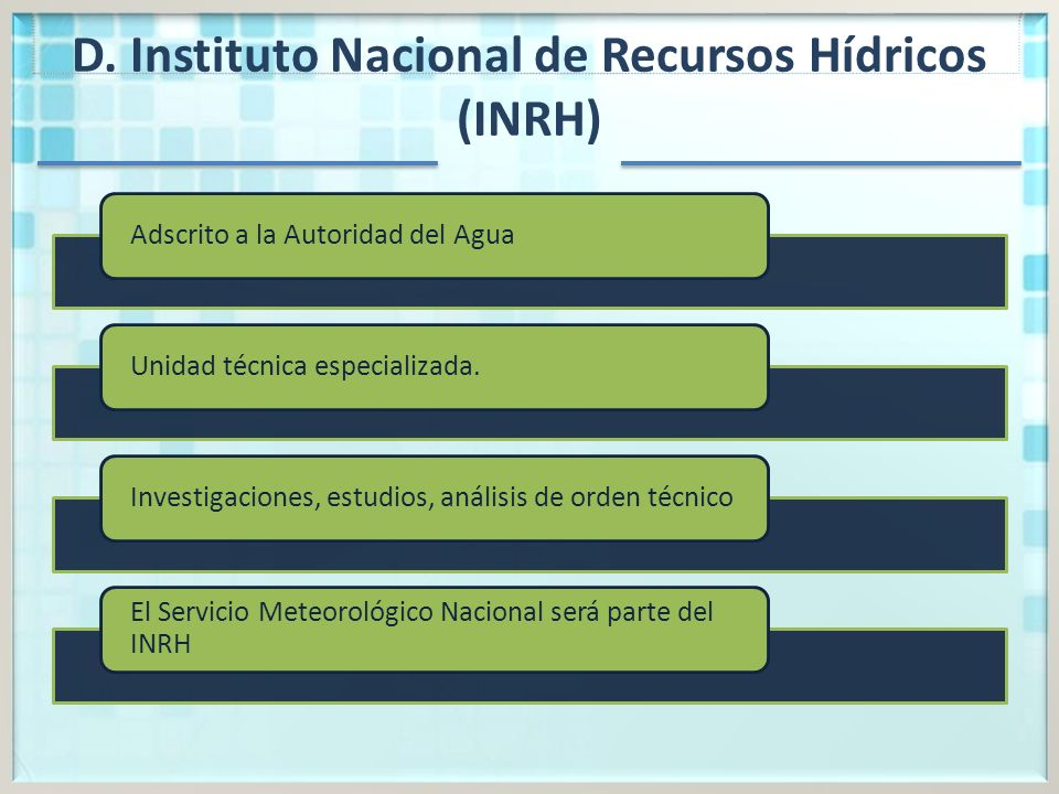 D. Instituto Nacional de Recursos Hídricos (INRH) Adscrito a la Autoridad del AguaUnidad técnica especializada.Investigaciones, estudios, análisis de