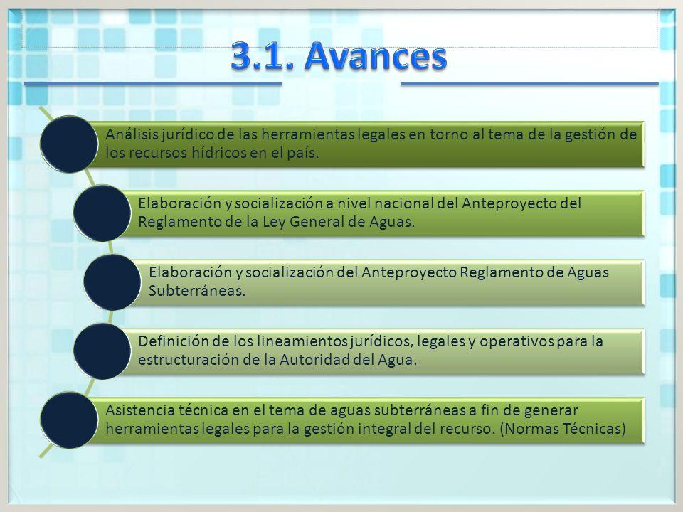 Análisis jurídico de las herramientas legales en torno al tema de la gestión de los recursos hídricos en el país.