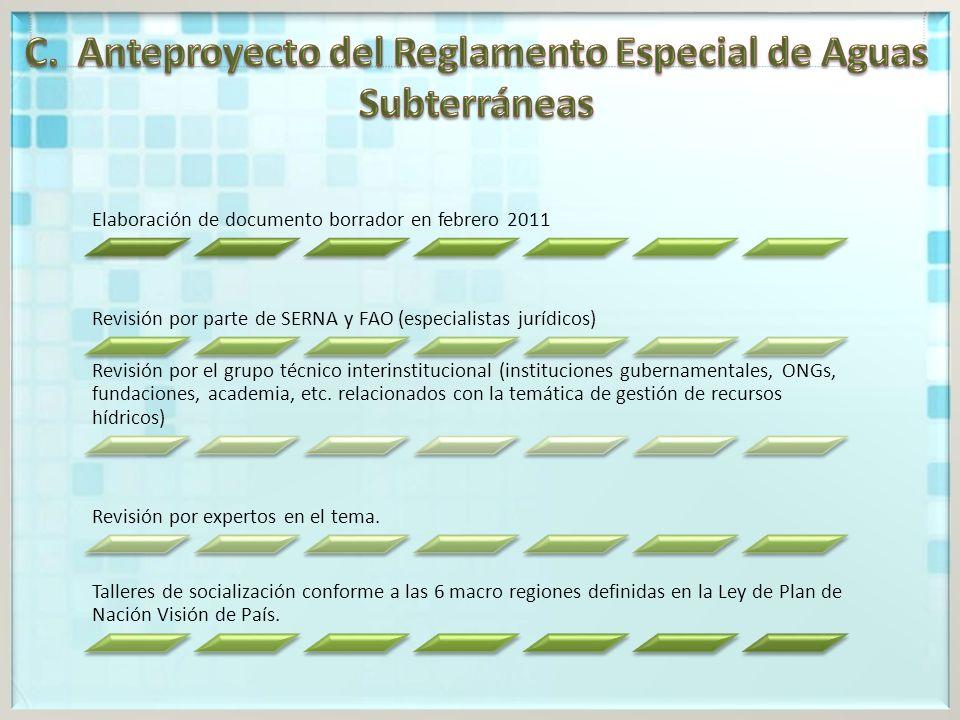 Elaboración de documento borrador en febrero 2011 Revisión por parte de SERNA y FAO (especialistas jurídicos) Revisión por el grupo técnico interinstitucional (instituciones gubernamentales, ONGs, fundaciones, academia, etc.