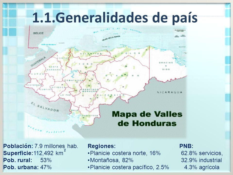 Población: 7.9 millones hab.Superficie:112,492 km Pob.