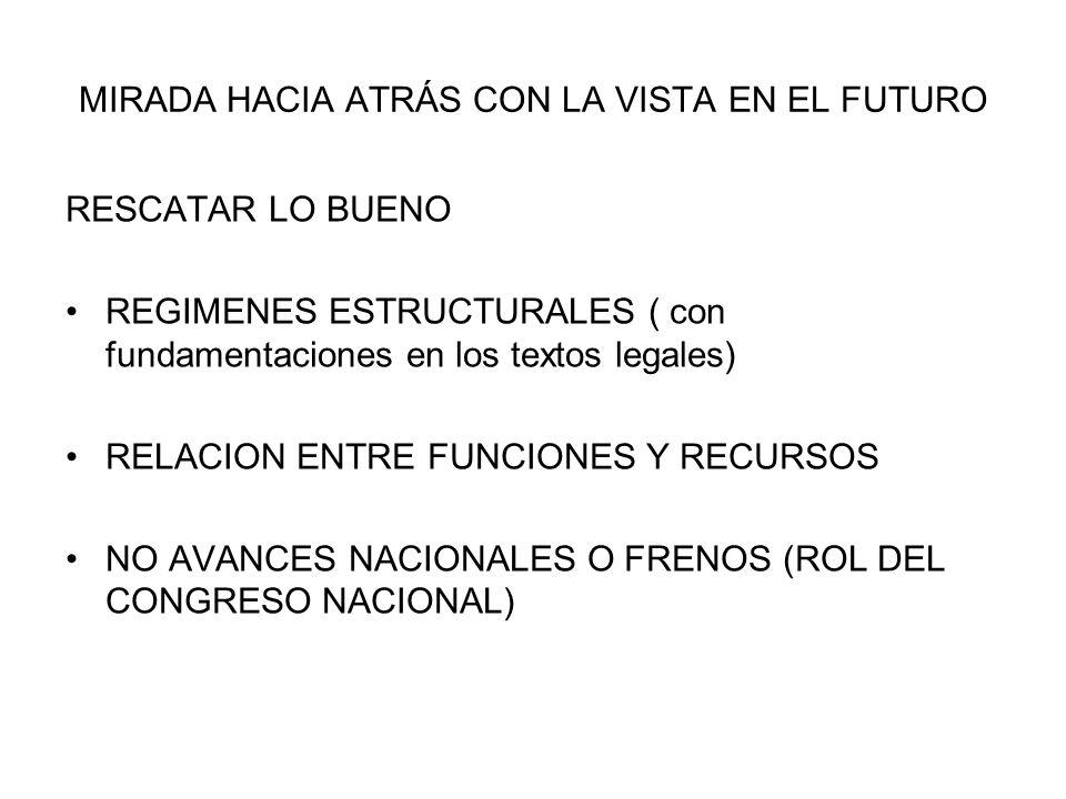 MIRADA HACIA ATRÁS CON LA VISTA EN EL FUTURO RESCATAR LO BUENO REGIMENES ESTRUCTURALES ( con fundamentaciones en los textos legales) RELACION ENTRE FUNCIONES Y RECURSOS NO AVANCES NACIONALES O FRENOS (ROL DEL CONGRESO NACIONAL)
