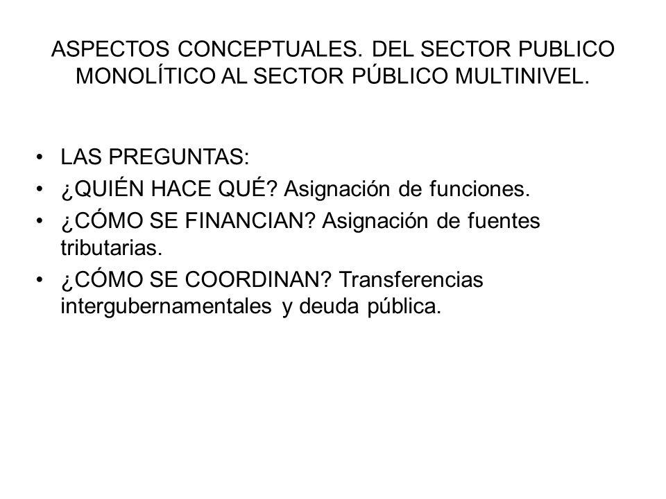 MIRADA HACIA ATRÁS CON LA VISTA EN EL FUTURO * DESTERRAR LO MALO TRANSFERENCIA DE SERVICIOS SIN CONTRAPARTIDA FINANCIERA CAMBIOS NO COMPENSADOS EN LA MEZCLA DE LOS RECURSOS NACIONALES Y EN LA DISTRIBUCION PRIMARIA FIJACION CENTRALIZADA DE VARIABLES FISCALES PROVINCIALES (p.ej.
