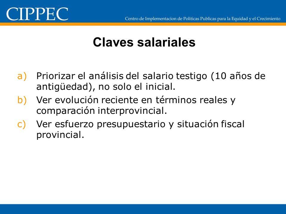 Claves salariales a)Priorizar el análisis del salario testigo (10 años de antigüedad), no solo el inicial.