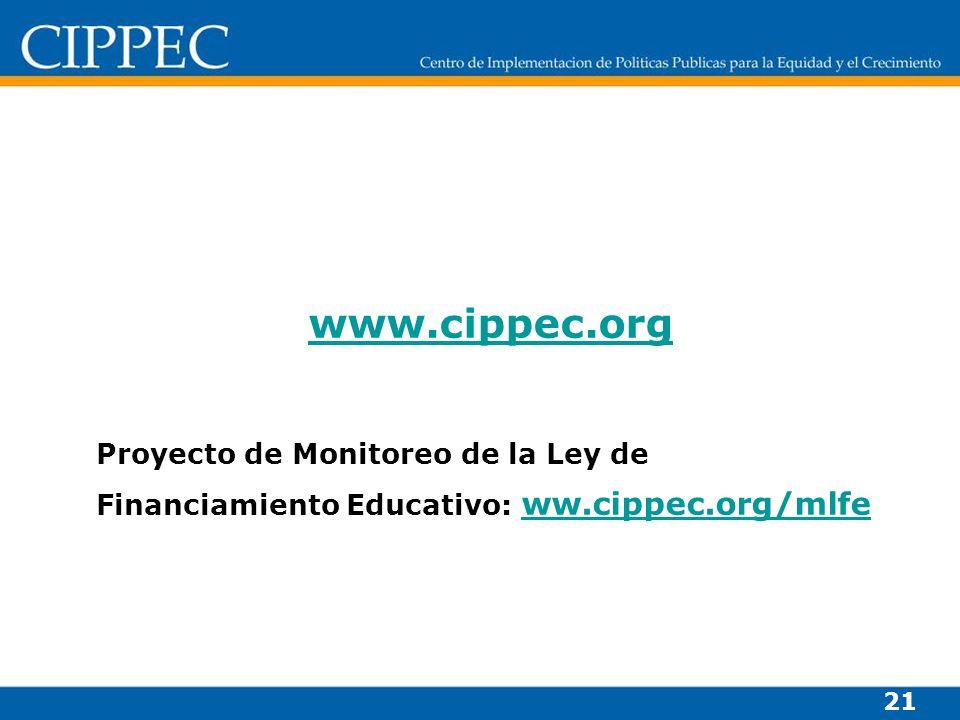 21 www.cippec.org Proyecto de Monitoreo de la Ley de Financiamiento Educativo: ww.cippec.org/mlfe ww.cippec.org/mlfe