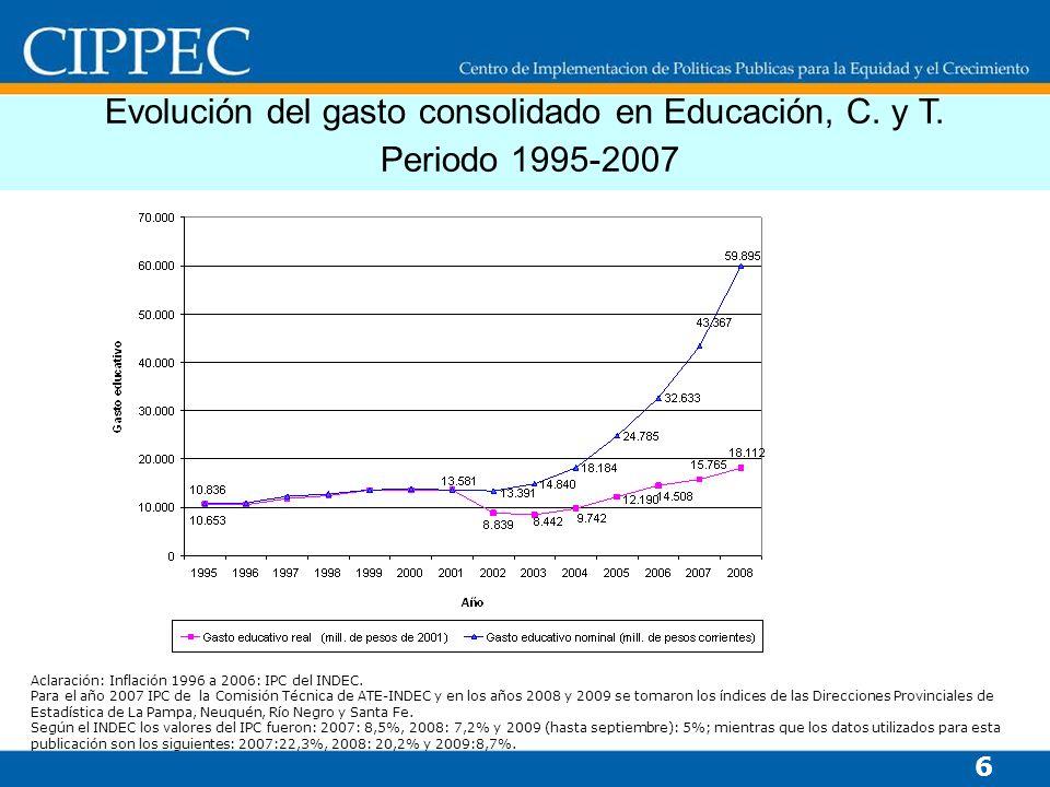 6 Evolución del gasto consolidado en Educación, C.