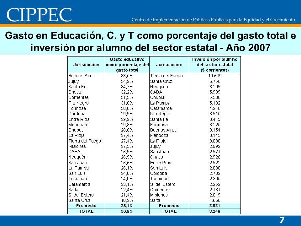 Resumen n Cumplimiento Ley de Financiamiento Educativo 2010: 5,8% del PBI (meta 5,3%).
