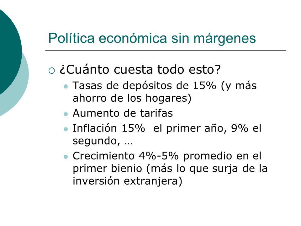 Política económica sin márgenes ¿Cuánto cuesta todo esto? Tasas de depósitos de 15% (y más ahorro de los hogares) Aumento de tarifas Inflación 15% el