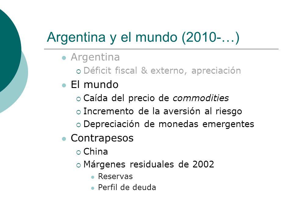 Argentina y el mundo (2010-…) Argentina Déficit fiscal & externo, apreciación El mundo Caída del precio de commodities Incremento de la aversión al riesgo Depreciación de monedas emergentes Contrapesos China Márgenes residuales de 2002 Reservas Perfil de deuda