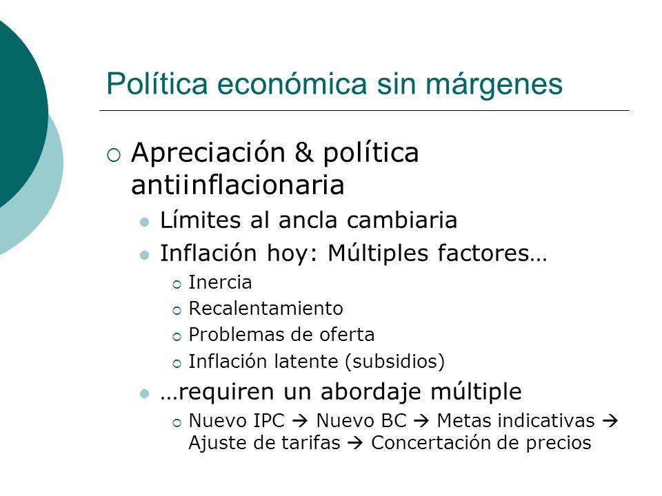 Política económica sin márgenes Apreciación & política antiinflacionaria Límites al ancla cambiaria Inflación hoy: Múltiples factores… Inercia Recalen