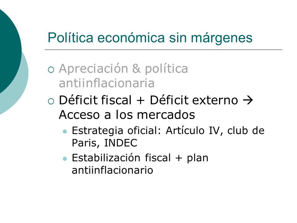 Política económica sin márgenes Apreciación & política antiinflacionaria Déficit fiscal + Déficit externo Acceso a los mercados Estrategia oficial: Artículo IV, club de Paris, INDEC Estabilización fiscal + plan antiinflacionario