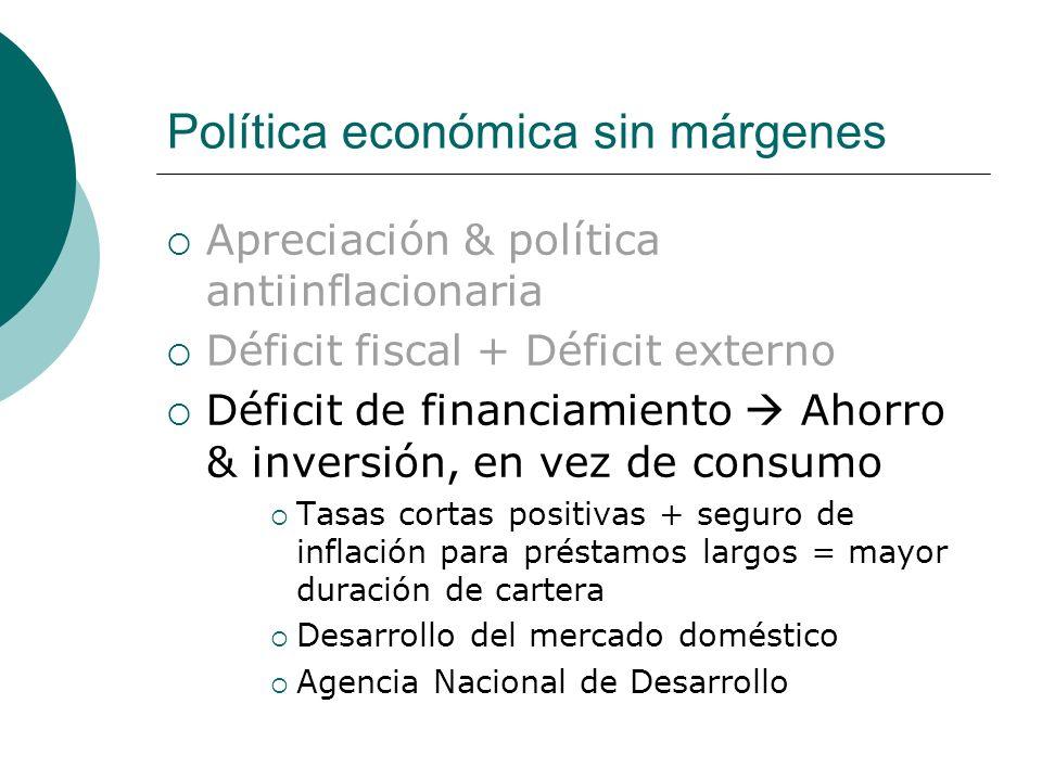 Política económica sin márgenes Apreciación & política antiinflacionaria Déficit fiscal + Déficit externo Déficit de financiamiento Ahorro & inversión