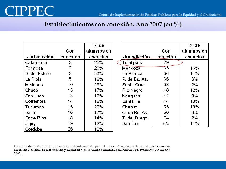 Establecimientos con conexión. Año 2007 (en %) Fuente: Elaboración CIPPEC sobre la base de información provista por el Ministerio de Educación de la N