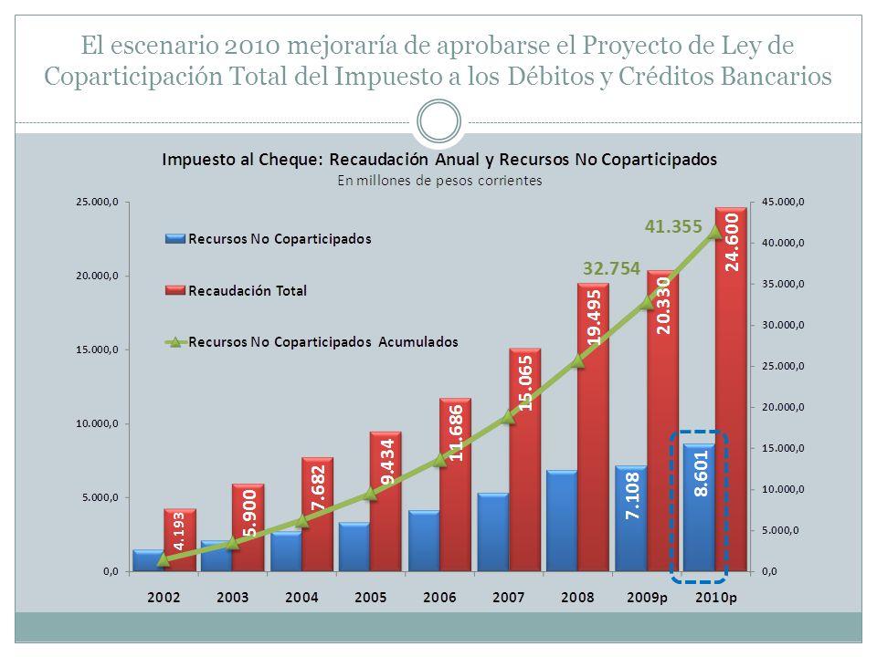El escenario 2010 mejoraría de aprobarse el Proyecto de Ley de Coparticipación Total del Impuesto a los Débitos y Créditos Bancarios