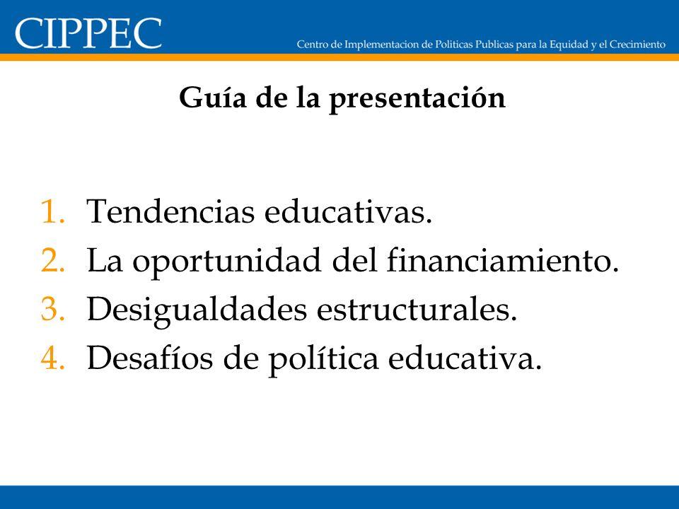 Guía de la presentación 1.Tendencias educativas. 2.La oportunidad del financiamiento. 3.Desigualdades estructurales. 4.Desafíos de política educativa.