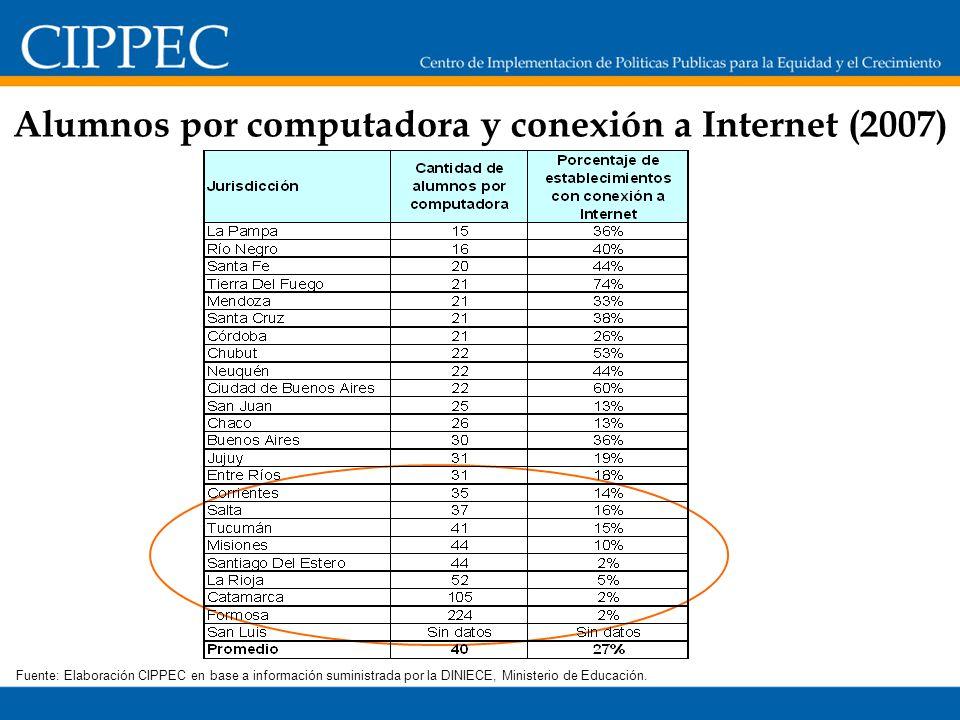 Alumnos por computadora y conexión a Internet (2007) Fuente: Elaboración CIPPEC en base a información suministrada por la DINIECE, Ministerio de Educa