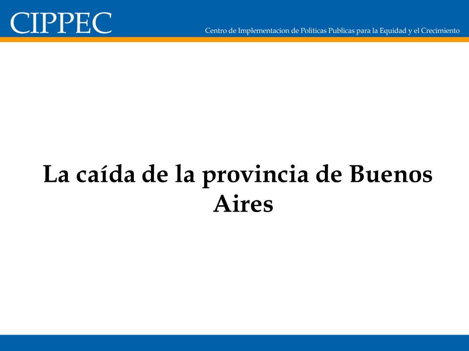 La caída de la provincia de Buenos Aires