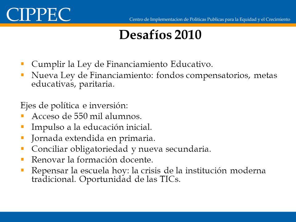 Desafíos 2010 Cumplir la Ley de Financiamiento Educativo. Nueva Ley de Financiamiento: fondos compensatorios, metas educativas, paritaria. Ejes de pol