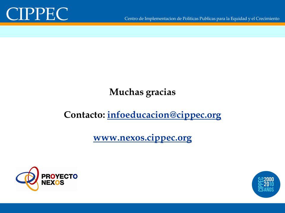 Muchas gracias Contacto: infoeducacion@cippec.orginfoeducacion@cippec.org www.nexos.cippec.org