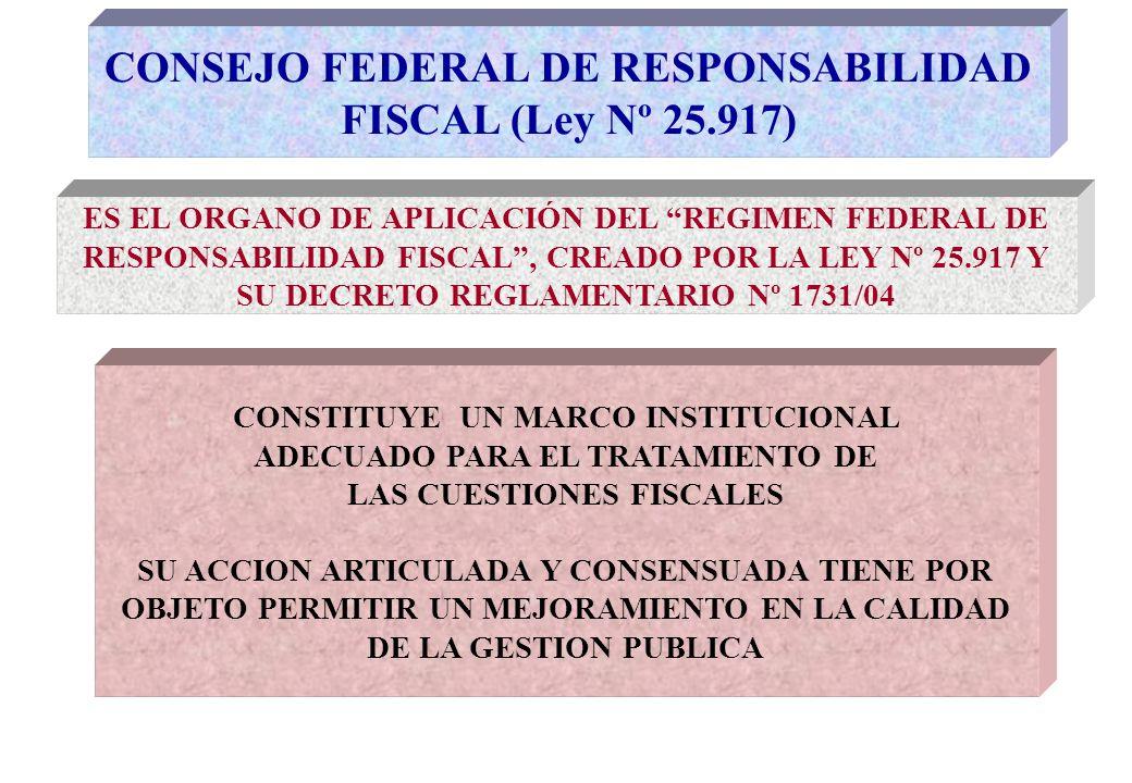 CONSEJO FEDERAL DE RESPONSABILIDAD FISCAL (Ley Nº 25.917) ES EL ORGANO DE APLICACIÓN DEL REGIMEN FEDERAL DE RESPONSABILIDAD FISCAL, CREADO POR LA LEY Nº 25.917 Y SU DECRETO REGLAMENTARIO Nº 1731/04 CONSTITUYE UN MARCO INSTITUCIONAL ADECUADO PARA EL TRATAMIENTO DE LAS CUESTIONES FISCALES SU ACCION ARTICULADA Y CONSENSUADA TIENE POR OBJETO PERMITIR UN MEJORAMIENTO EN LA CALIDAD DE LA GESTION PUBLICA