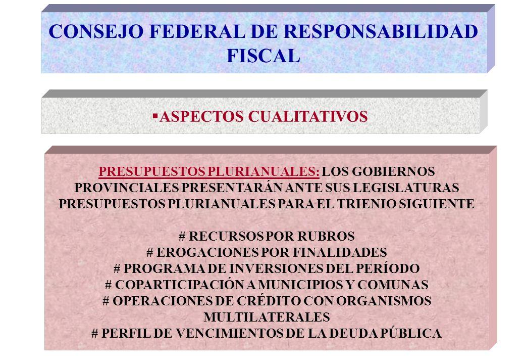 CONSEJO FEDERAL DE RESPONSABILIDAD FISCAL ASPECTOS CUALITATIVOS PRESUPUESTOS PLURIANUALES: LOS GOBIERNOS PROVINCIALES PRESENTARÁN ANTE SUS LEGISLATURAS PRESUPUESTOS PLURIANUALES PARA EL TRIENIO SIGUIENTE # RECURSOS POR RUBROS # EROGACIONES POR FINALIDADES # PROGRAMA DE INVERSIONES DEL PERÍODO # COPARTICIPACIÓN A MUNICIPIOS Y COMUNAS # OPERACIONES DE CRÉDITO CON ORGANISMOS MULTILATERALES # PERFIL DE VENCIMIENTOS DE LA DEUDA PÚBLICA