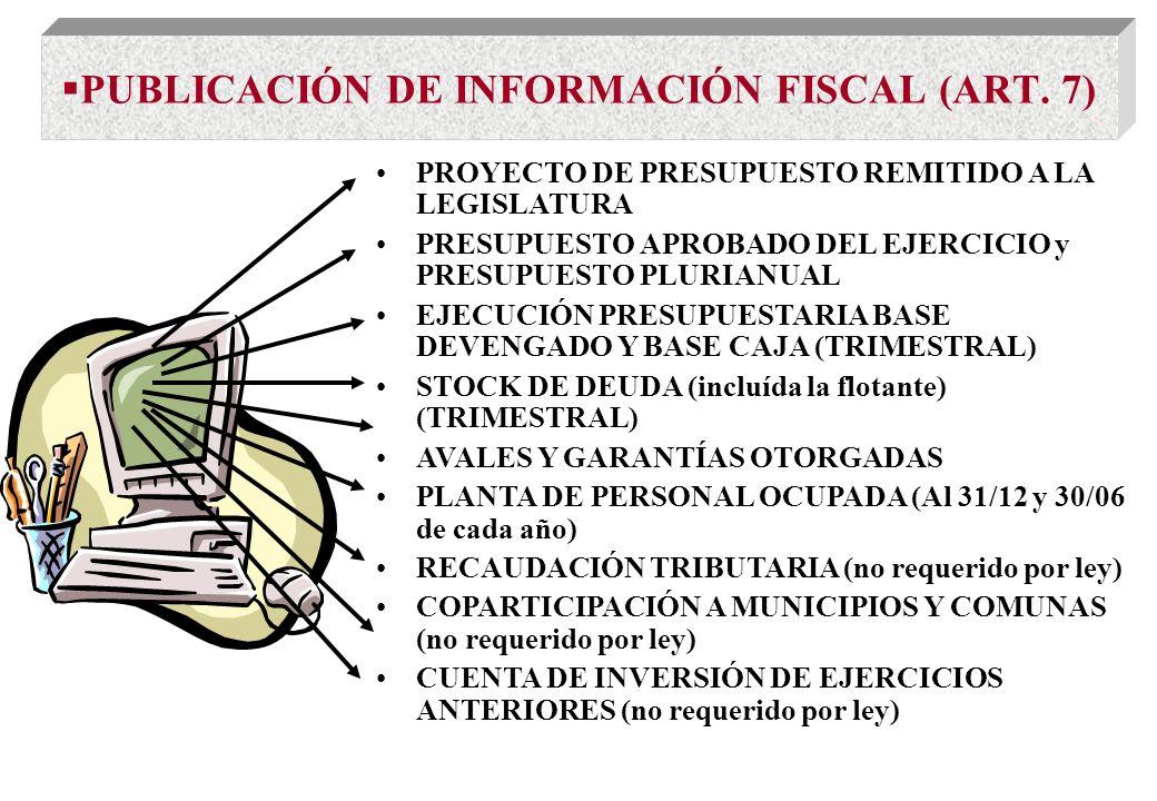 PUBLICACIÓN DE INFORMACIÓN FISCAL (ART.