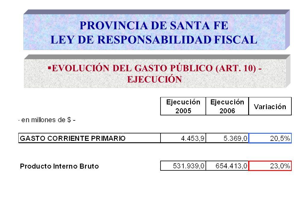 PROVINCIA DE SANTA FE LEY DE RESPONSABILIDAD FISCAL EVOLUCIÓN DEL GASTO PÚBLICO (ART.