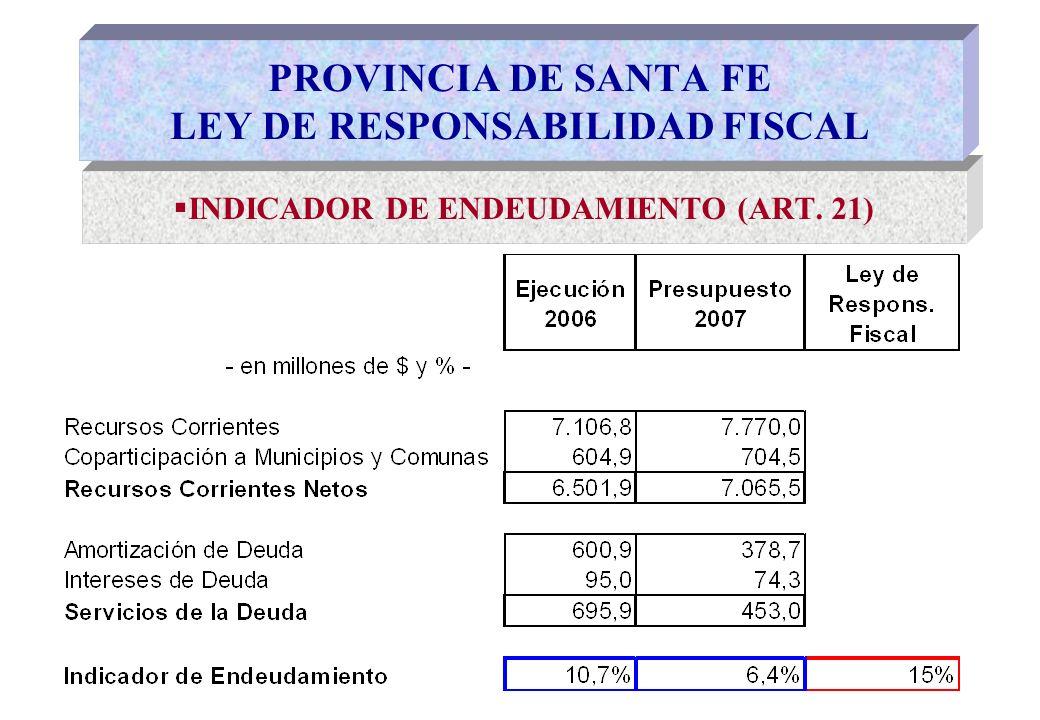 INDICADOR DE ENDEUDAMIENTO (ART. 21) PROVINCIA DE SANTA FE LEY DE RESPONSABILIDAD FISCAL