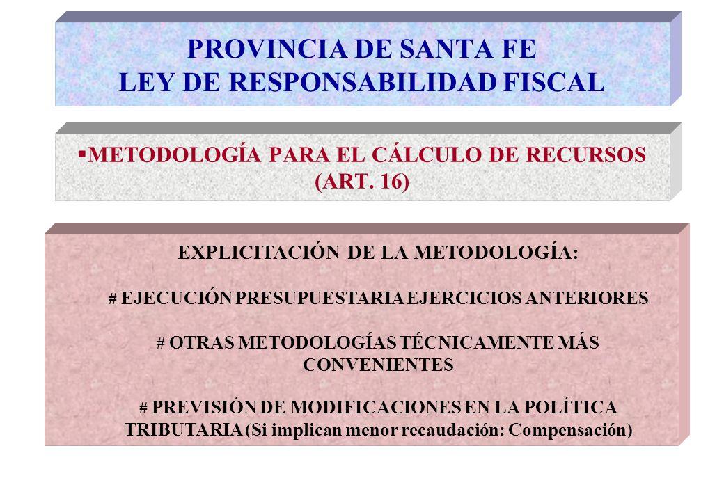 METODOLOGÍA PARA EL CÁLCULO DE RECURSOS (ART.