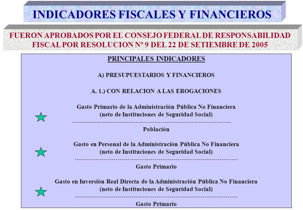 INDICADORES FISCALES Y FINANCIEROS FUERON APROBADOS POR EL CONSEJO FEDERAL DE RESPONSABILIDAD FISCAL POR RESOLUCION Nº 9 DEL 22 DE SETIEMBRE DE 2005 PRINCIPALES INDICADORES A) PRESUPUESTARIOS Y FINANCIEROS A.