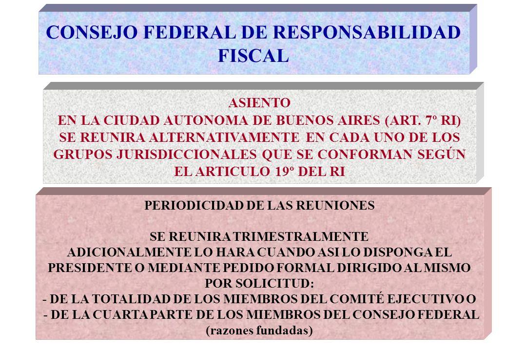 CONSEJO FEDERAL DE RESPONSABILIDAD FISCAL # MAYORIA PARA SESIONAR: MITAD MÁS UNO DE SUS MIEMBROS # MAYORIAS EXIGIDAS PARA LA APROBACION DE LOS TEMAS (Art.
