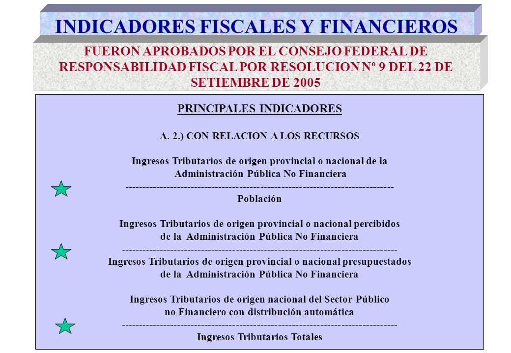 INDICADORES FISCALES Y FINANCIEROS FUERON APROBADOS POR EL CONSEJO FEDERAL DE RESPONSABILIDAD FISCAL POR RESOLUCION Nº 9 DEL 22 DE SETIEMBRE DE 2005 PRINCIPALES INDICADORES A.