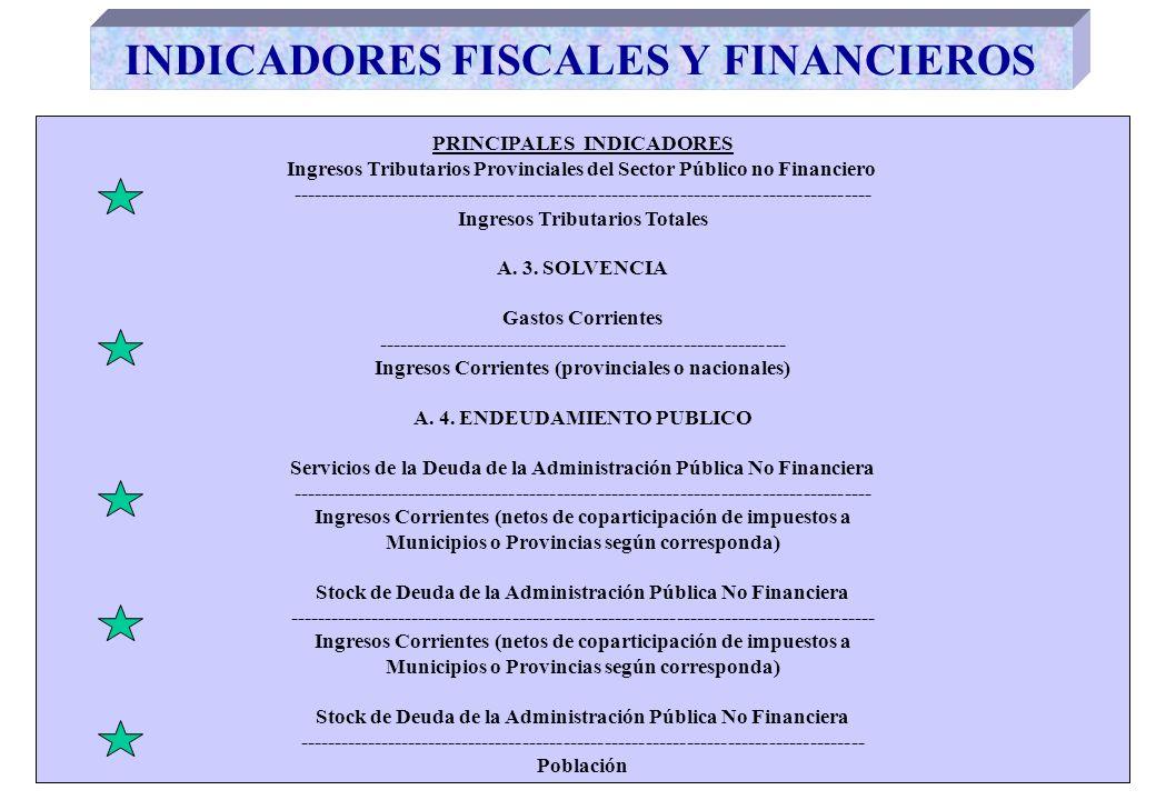 INDICADORES FISCALES Y FINANCIEROS PRINCIPALES INDICADORES Ingresos Tributarios Provinciales del Sector Público no Financiero ------------------------------------------------------------------------------------- Ingresos Tributarios Totales A.