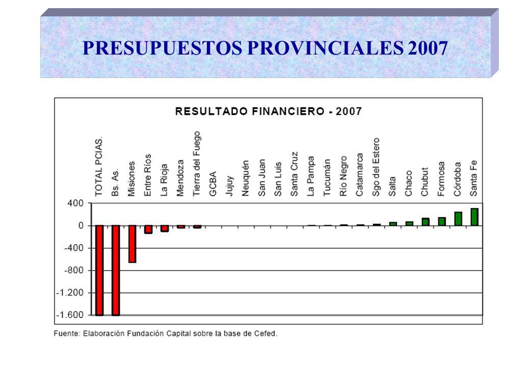 PRESUPUESTOS PROVINCIALES 2007